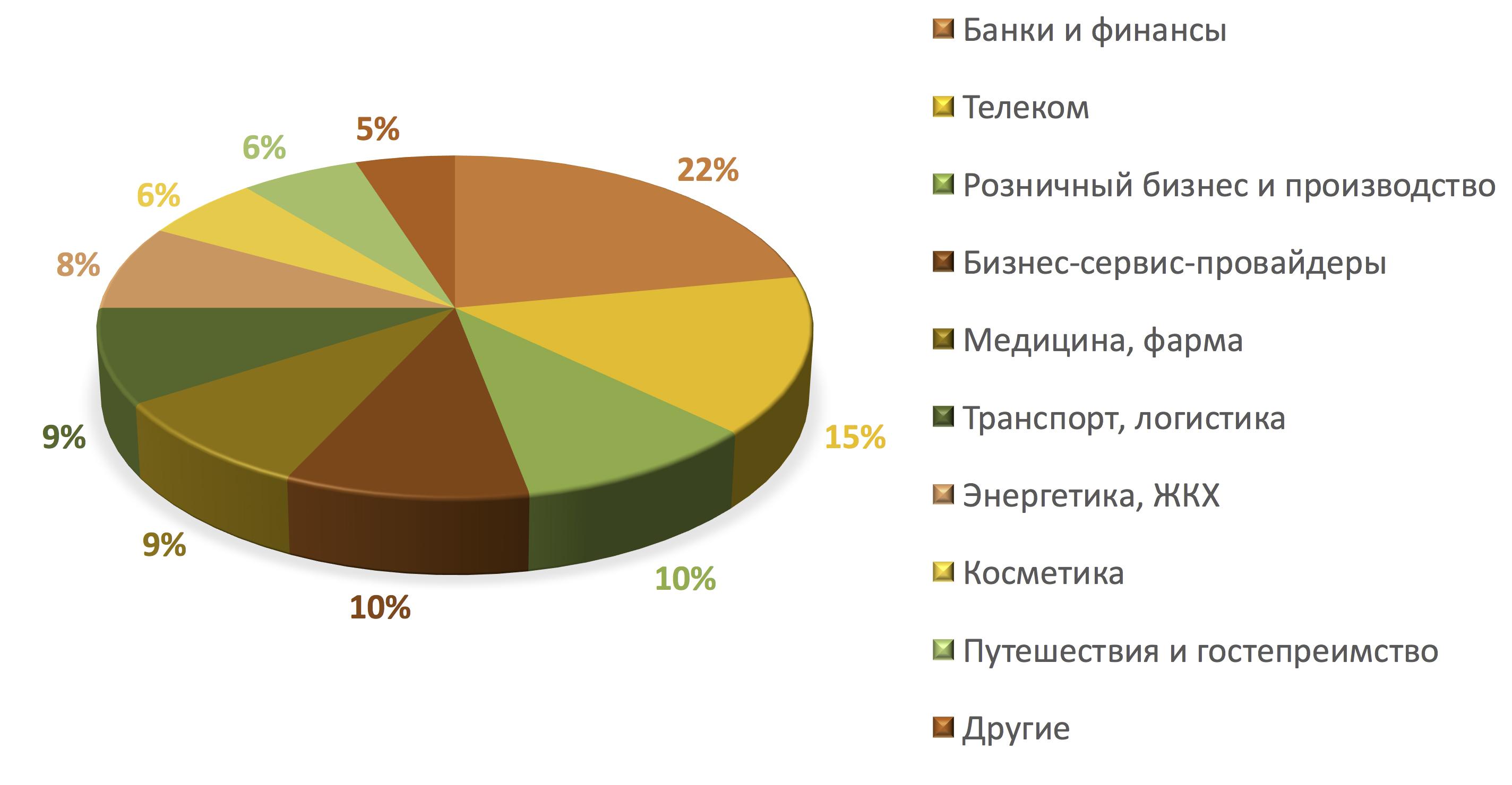 diagramm-2